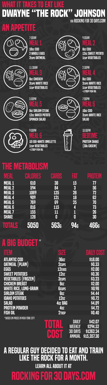 Dieta total 30 days